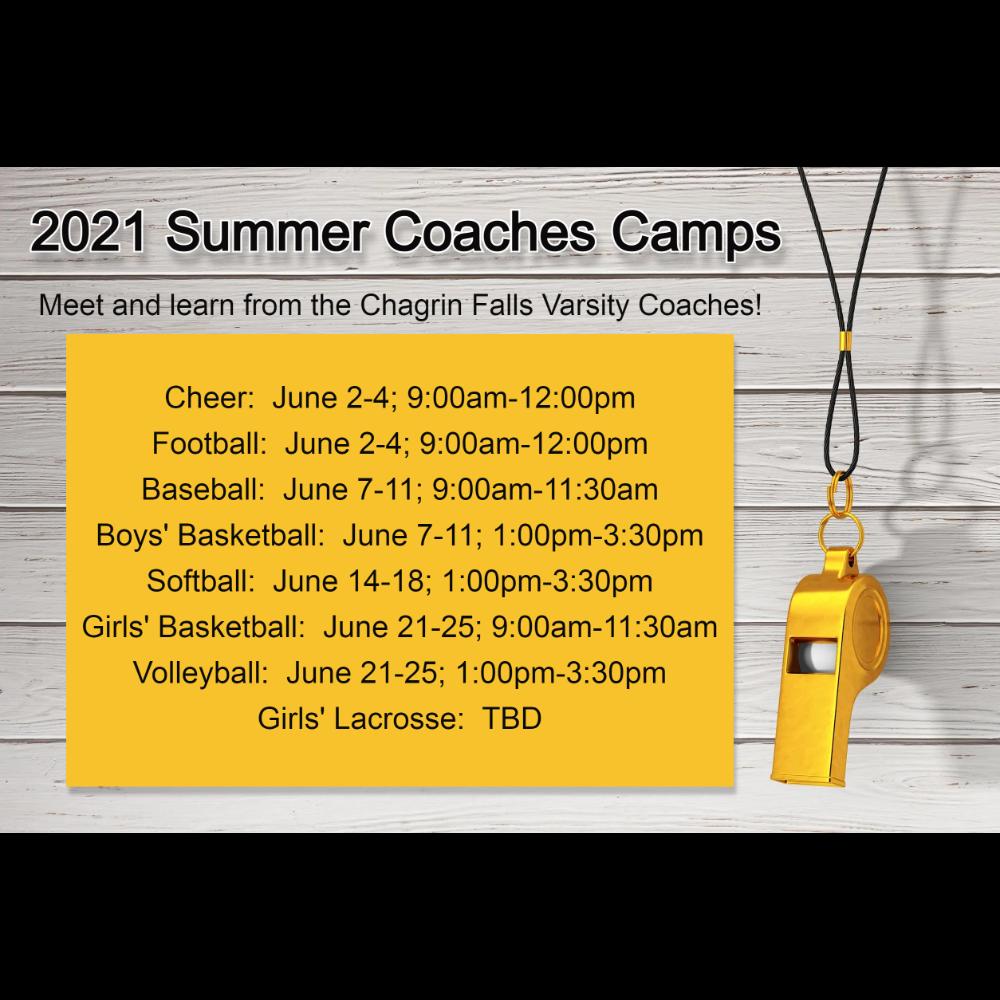 SUMMER 2021 COACHES SPORTS CAMP